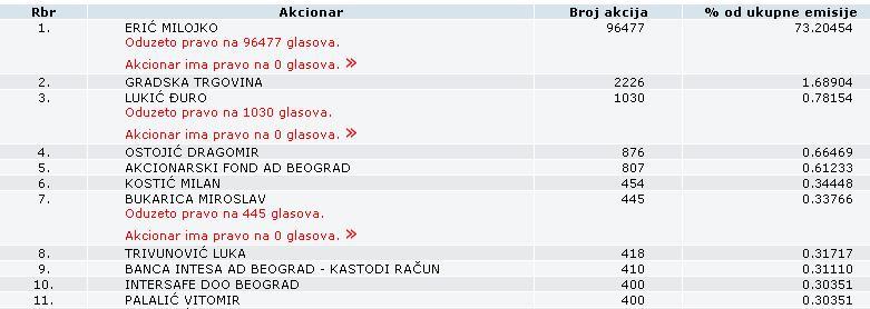 Banatski Despotovac a.d. Banatski Despotovac - BNDS - Page 2 Bd10
