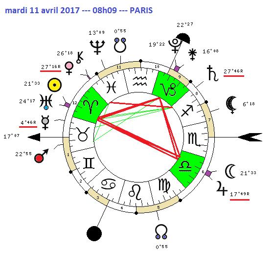 PL du 11 avril 2017  1588-810