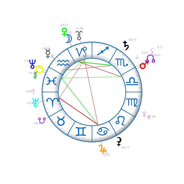 Lune - Vénus en Capricorne  26_02_10