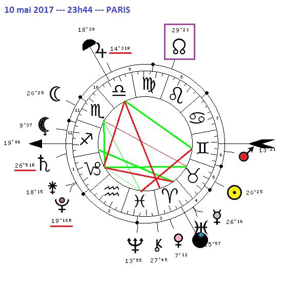 Pleine lune 10 Mai  - Page 3 2901-910