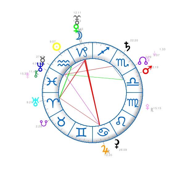Lune - Vénus en Capricorne  29_01_10