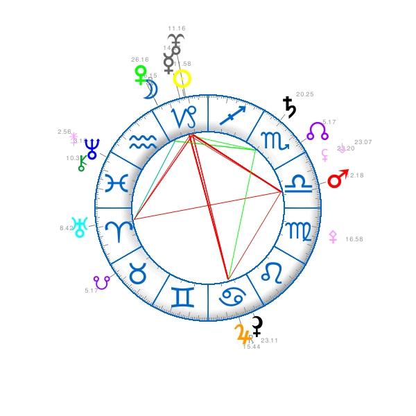 Lune - Vénus en Capricorne  2_01_210