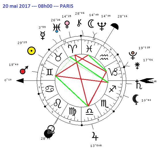 Aspects du mois de Mai 4103-110