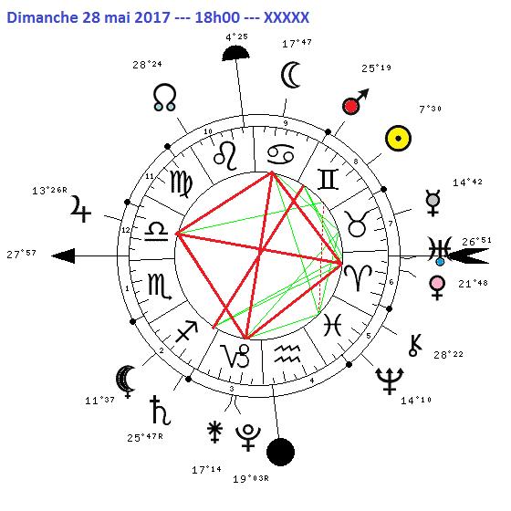 Aspects du mois de Mai - Page 6 7900-910