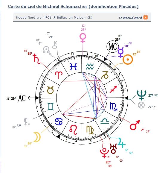 L'automobile et l'astrologie - Page 4 Ms10