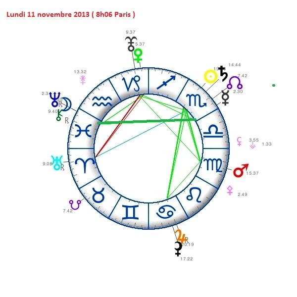 NL du 3 novembre 2013 Theme_17