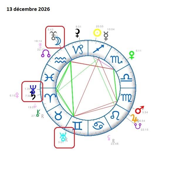 Pluton en Verseau V.Darmandy Theme_47