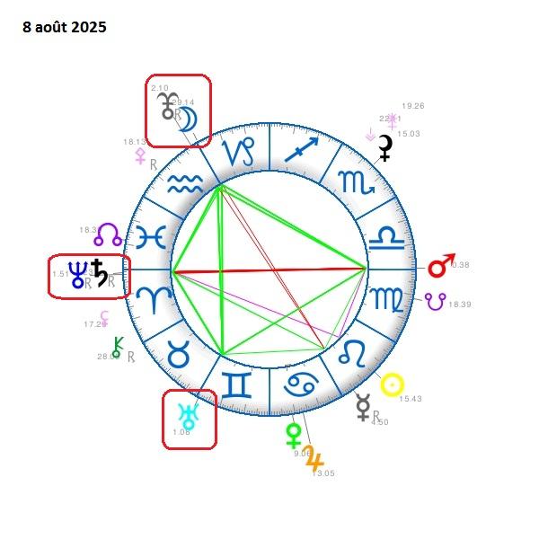 Pluton en Verseau V.Darmandy Theme_48
