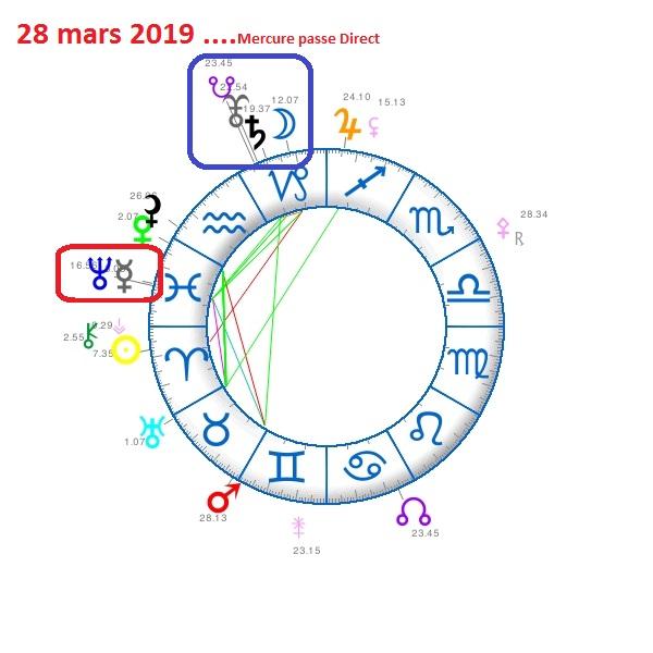 Mercure en Poissons - Page 2 Theme_63