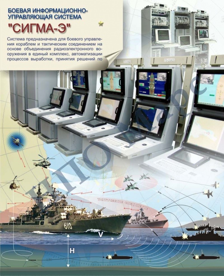 Russian Navy: Status & News #1 - Page 38 12804810