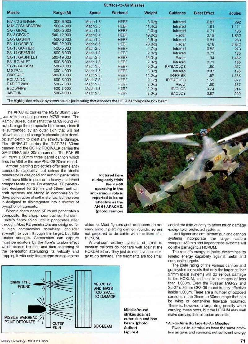 Ka-52 in Russian Air Force - Page 12 Russia14