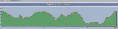 Trail de l'Aqueduc, Cours, 26/01/2014 Profil10