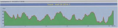 Trail de l'Aqueduc, Cours, 26/01/2014 Profil11