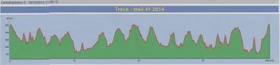 Trail de l'Aqueduc, Cours, 26/01/2014 Profil12