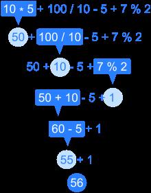 666 : Le Verbe Mathématique 220px-10