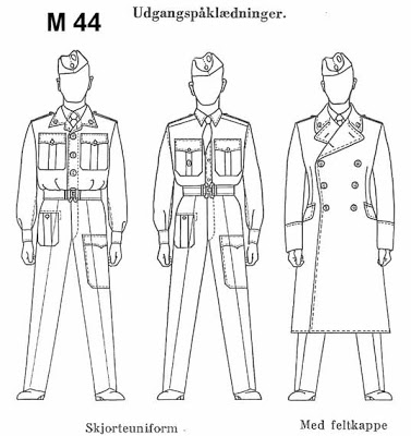 Danish Uniform Designations and Documentation Unifor10