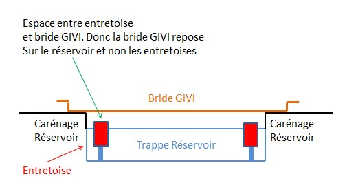 Problème bride Givi Tanlock BF05 Bride10