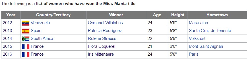 ★ MISS MANIA 2016 - Iris Mittenaere of France !!! ★ - Page 3 31712511