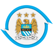Manchester City   67910