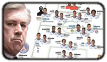 Real Madrid   Plans10