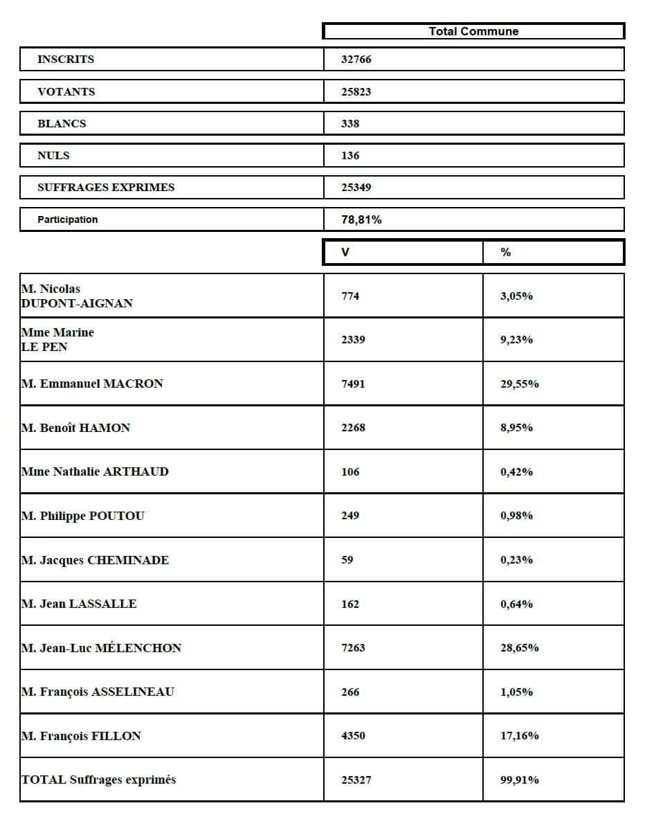 Tout ce qui concerne les PRIMAIRES et les PRÉSIDENTIELLES pour 2017 - Page 8 Fb_img11