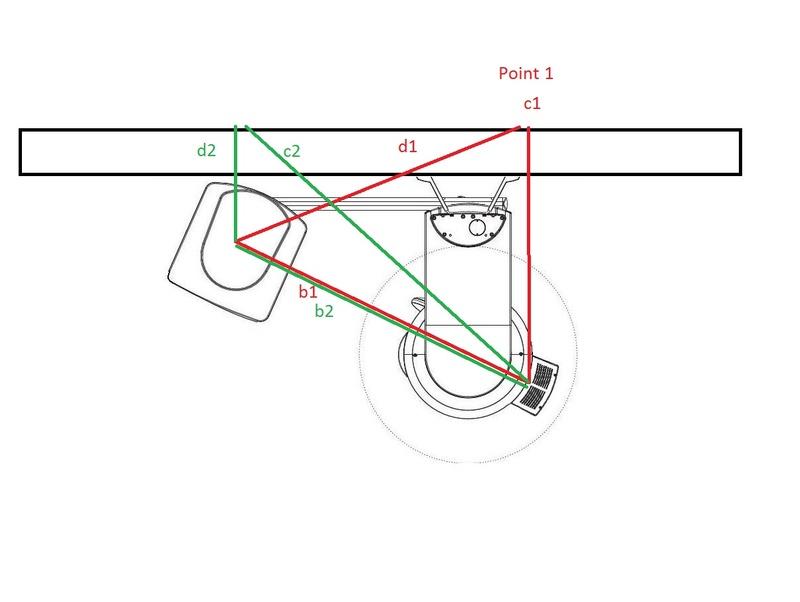 Norme NF C 15-160 et pano + céphalométrie Pano_m10
