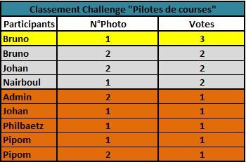 Challenge Photo Auto Passions - Saison 2017 - Page 4 Classe13