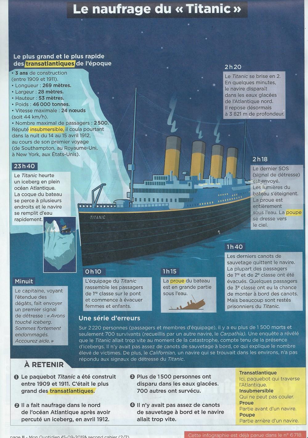 """Articles sur le Titanic dans """"Mon Quotidien"""" (2019) Quotid11"""