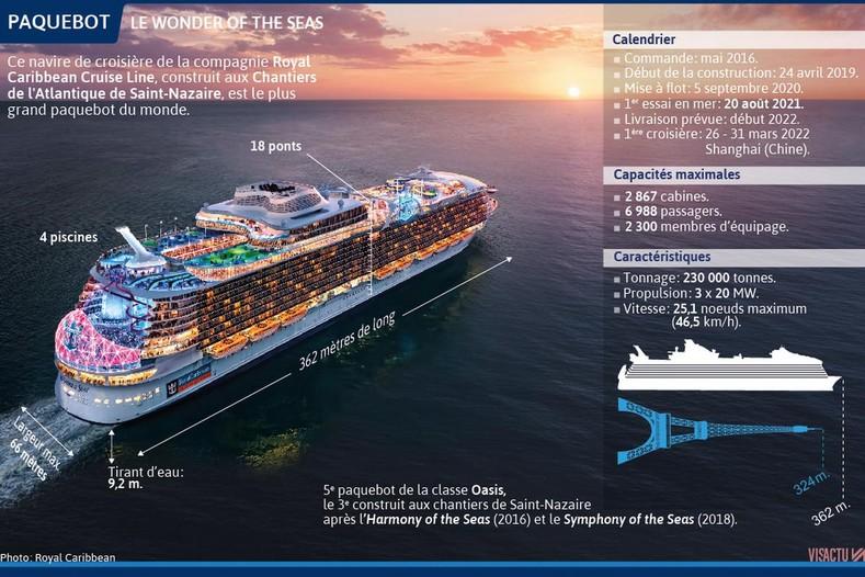 Wonder of the Seas Wonder10
