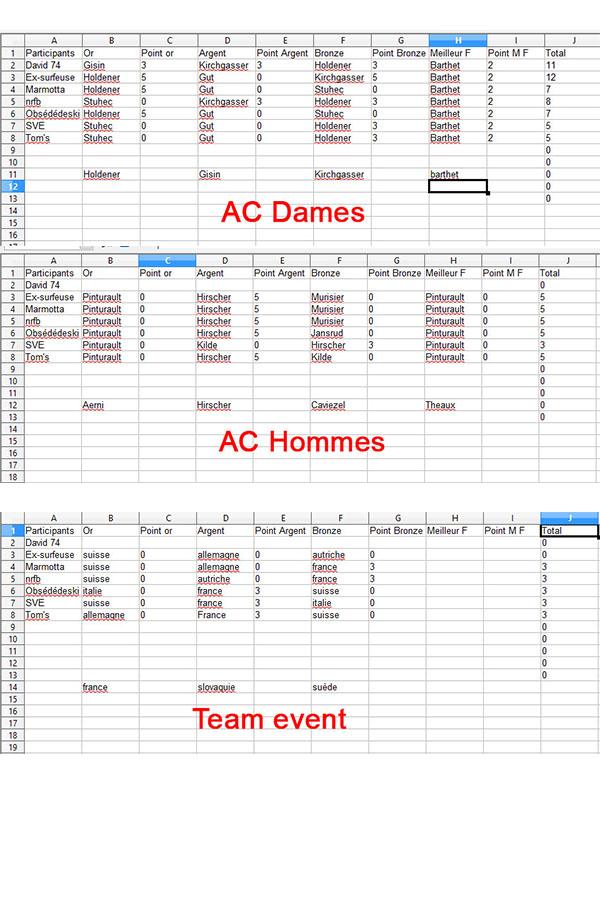 Jeu pronostics Championnats du monde 2017 - Page 4 Ac_et_11