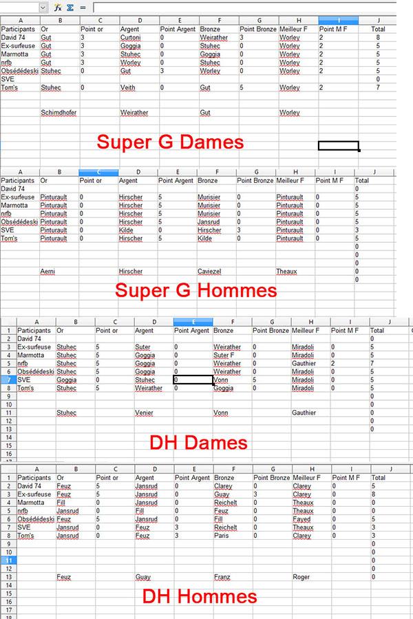 Jeu pronostics Championnats du monde 2017 - Page 4 Vitess10