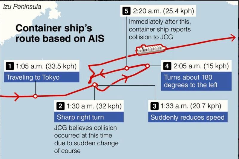 Collision destroyer USS Fitzgerald avec un navire marchand ! - Page 3 Fitz10