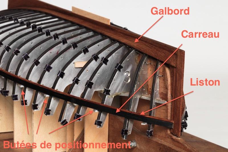 LOUISE - Tentative de reconstitution d'un clipper d'Argenteuil. - Page 3 Img_9515