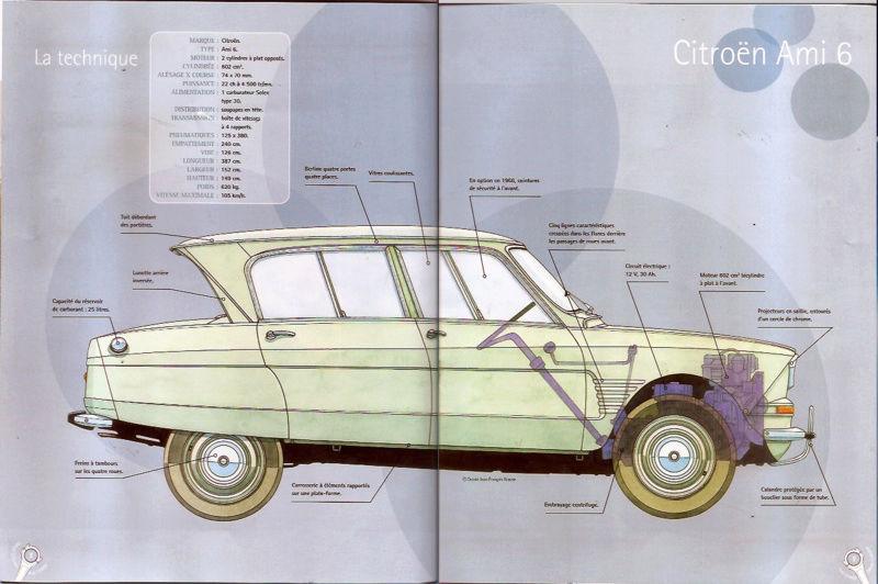 Auto Vintage 1/24 ° - Page 3 Citroe24