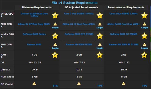 Máy tính của bạn có đáp ứng được cấu hình của game không? 510