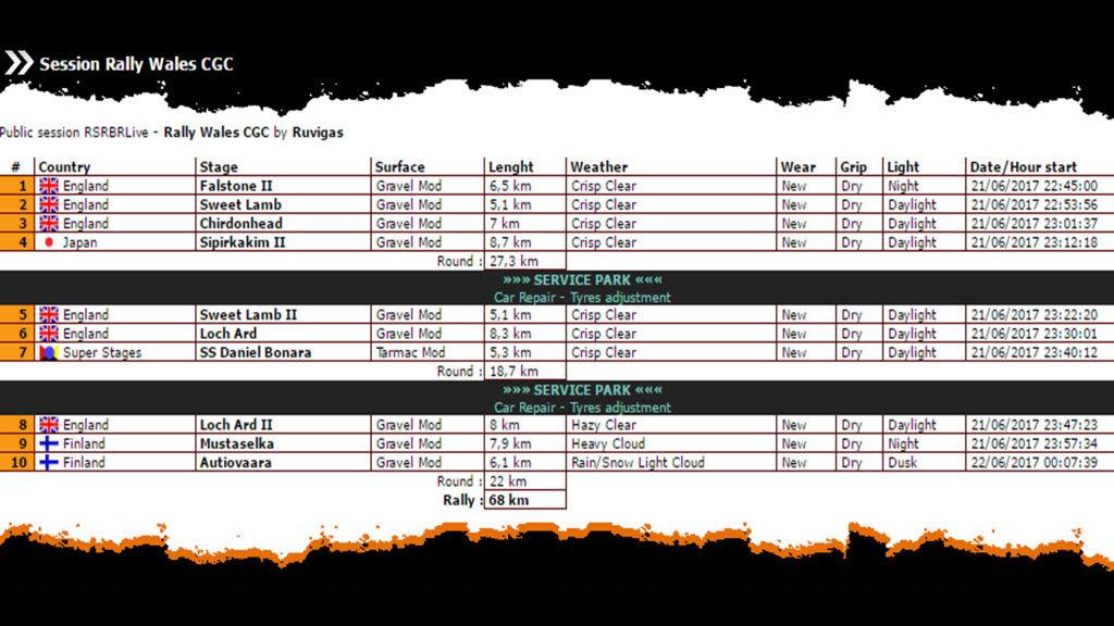 Roadbook Rally Wales R1 y R2 [#RBR] Roadbo11