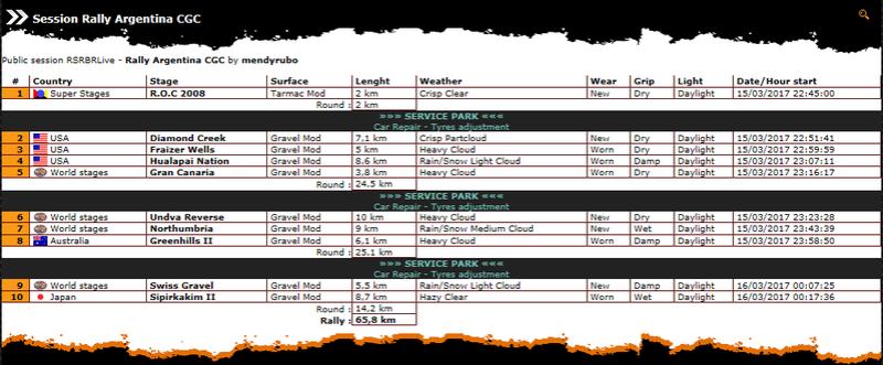 Roadbook Rally Argentina R1 y R2 [#RBR] Roadbo11