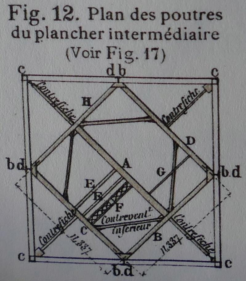 Projet de réalisation de l'étage intermédiaire entre 2ème et 3ème étage de la Tour Eiffel 20160510