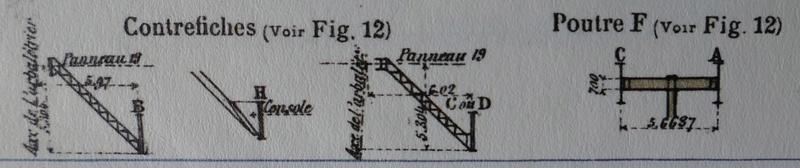 Projet de réalisation de l'étage intermédiaire entre 2ème et 3ème étage de la Tour Eiffel 20160511