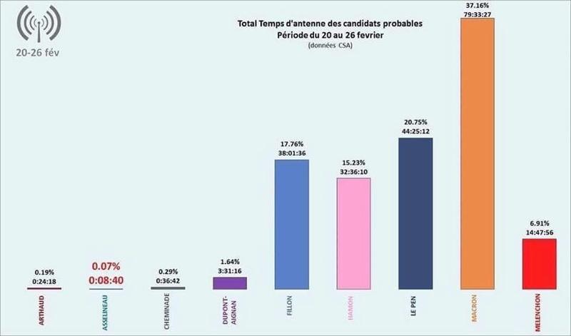 UPR Asselineau: parti politique qui dit des choses passionnantes sur l'€mpire... - Page 22 18057210