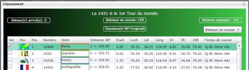 VLM... La 1421-6 le 1er Tour du monde 1421-610