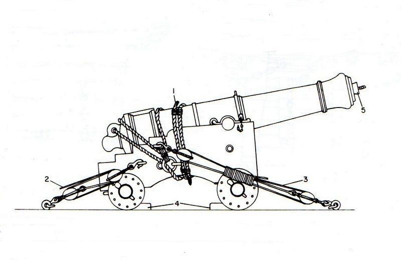 "HMS ""Surprise"" boite A.L. - Page 9 Img49210"