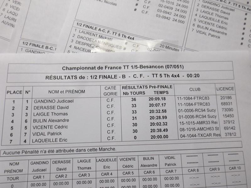 [Reportage course] CF3 - Besançon du 10 et 11 Mai2014 - Page 2 212
