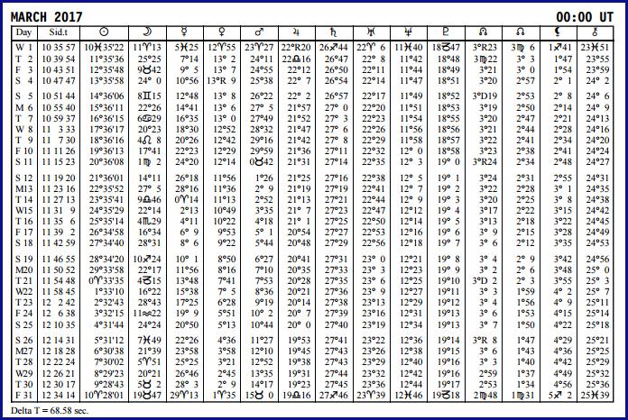 Aspects du mois de Mars - Page 2 Calend11