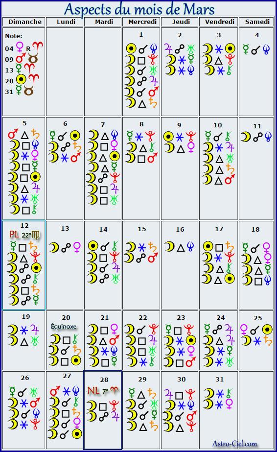 Aspects du mois de Mars - Page 8 Calend12