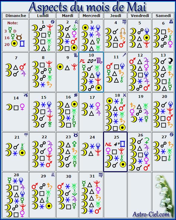 Aspects du mois de Mai - Page 4 Calend16