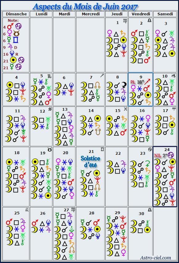 Aspects du mois de Juin - Page 5 Calend20