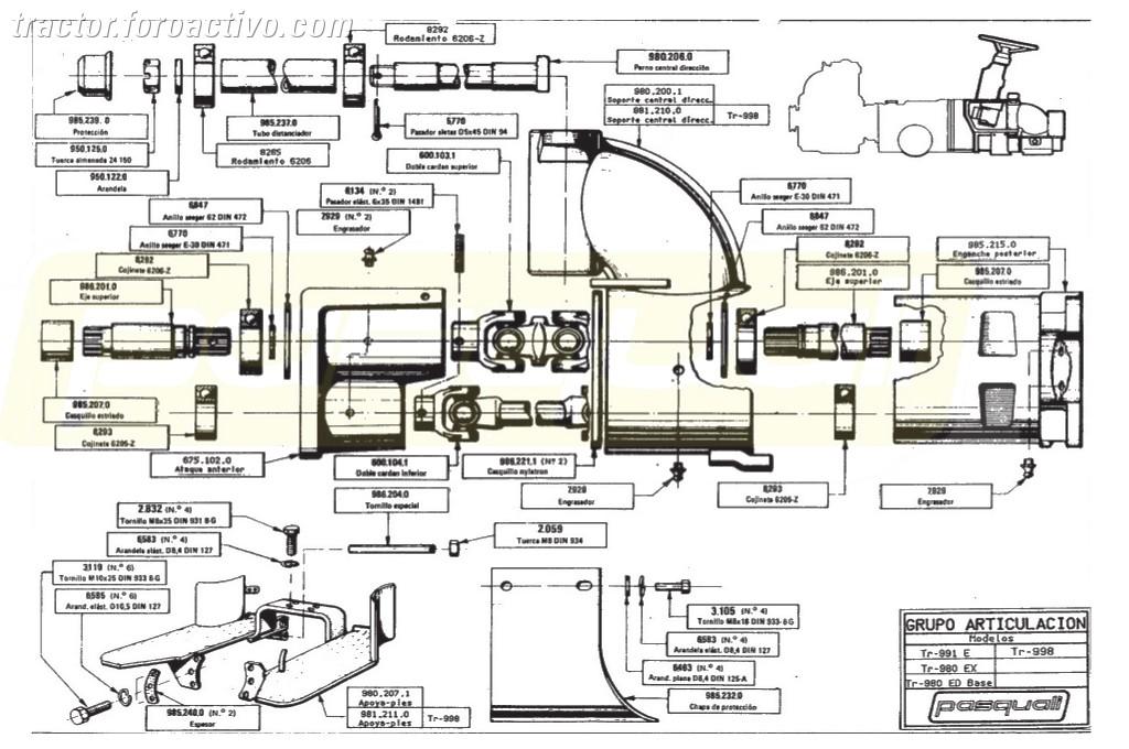 [Pasquali 980e] ¿Cómo sacar la tórica de la dirección? Despie11