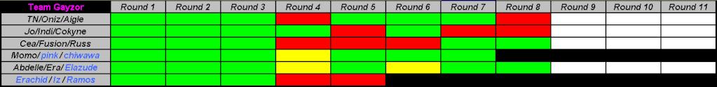 Le tournoi des 10 ans et la GF Tablea15