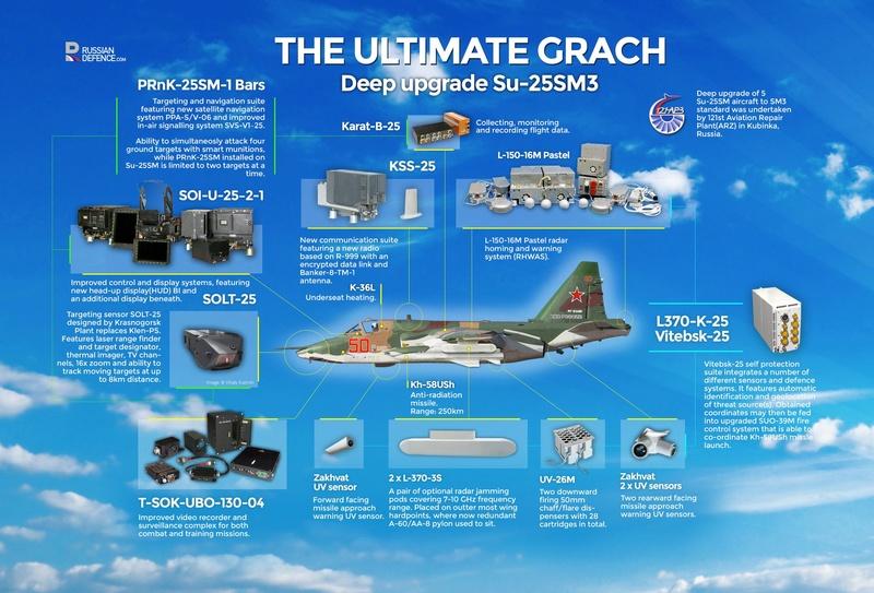Su-25SM numbers - Page 10 Su-25s10
